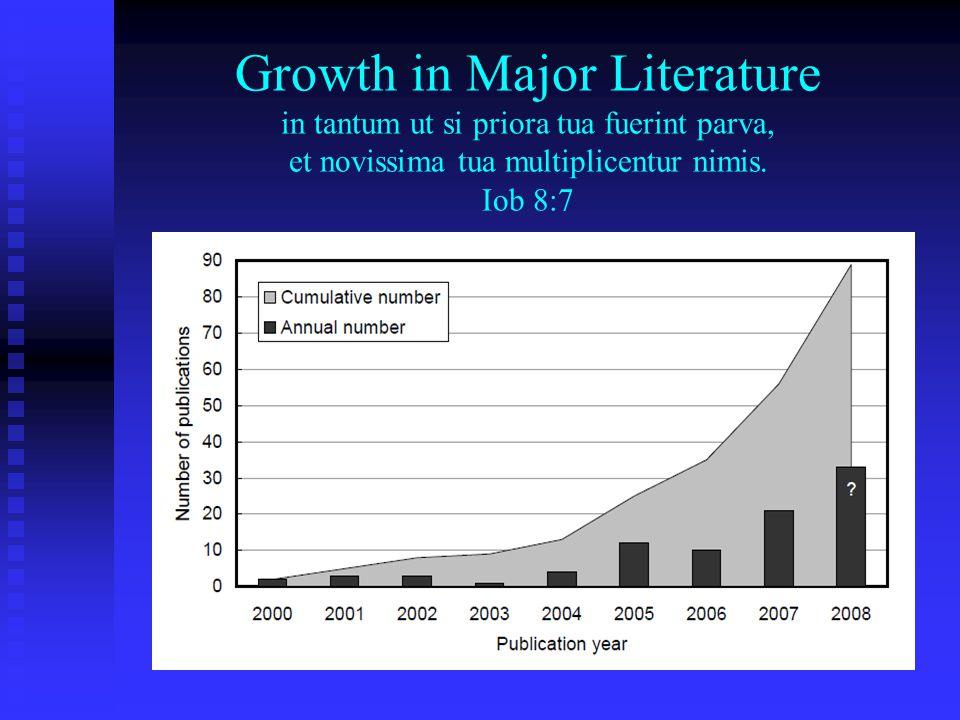 Growth in Major Literature in tantum ut si priora tua fuerint parva, et novissima tua multiplicentur nimis.