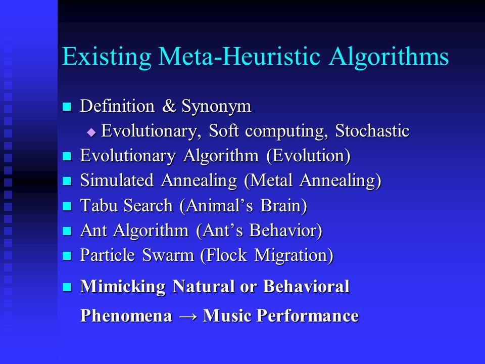 Existing Meta-Heuristic Algorithms