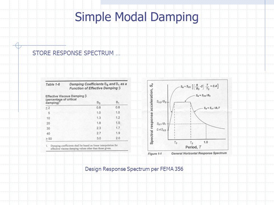 Simple Modal Damping STORE RESPONSE SPECTRUM …