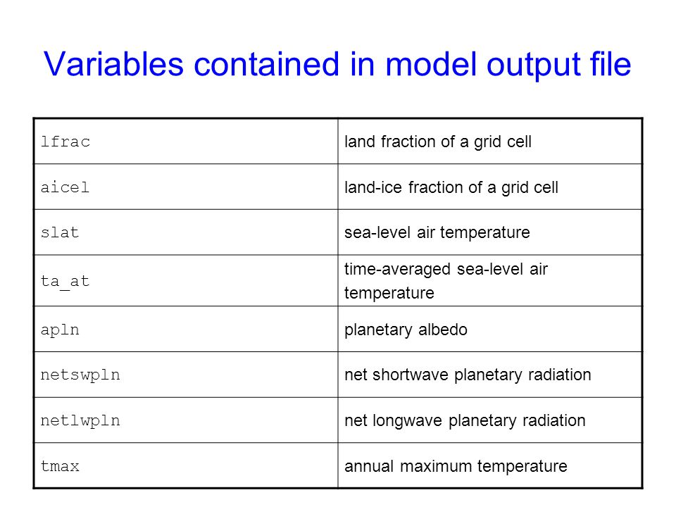 Variables contained in model output file