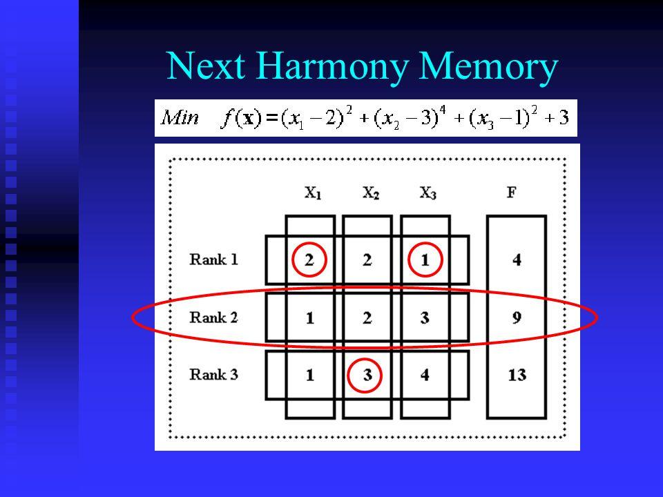 Next Harmony Memory
