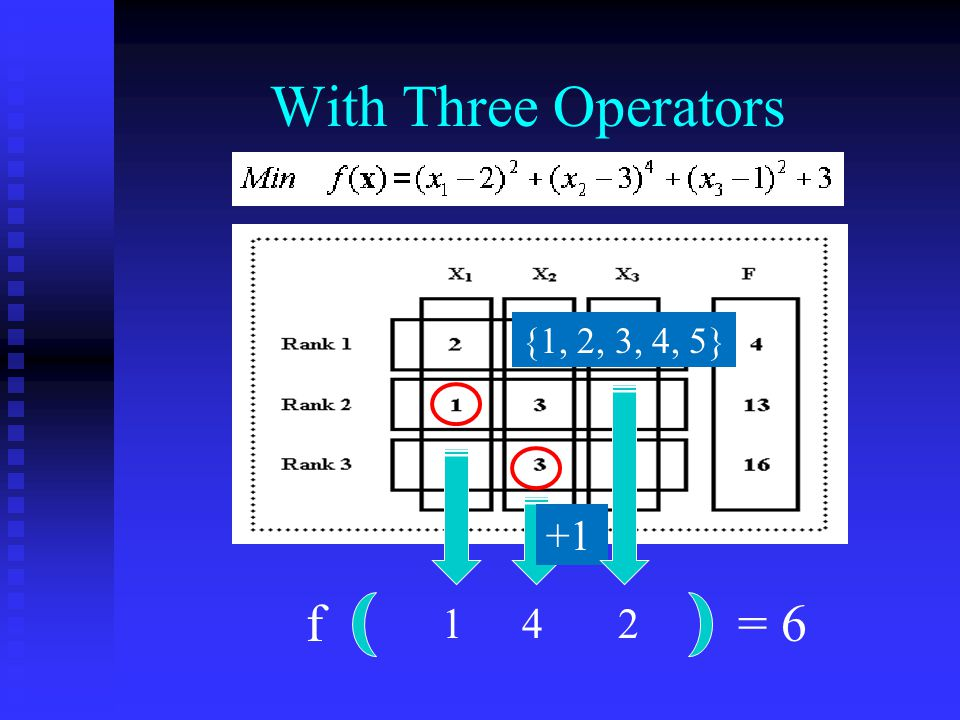 With Three Operators {1, 2, 3, 4, 5} +1 f = 6 1 4 2
