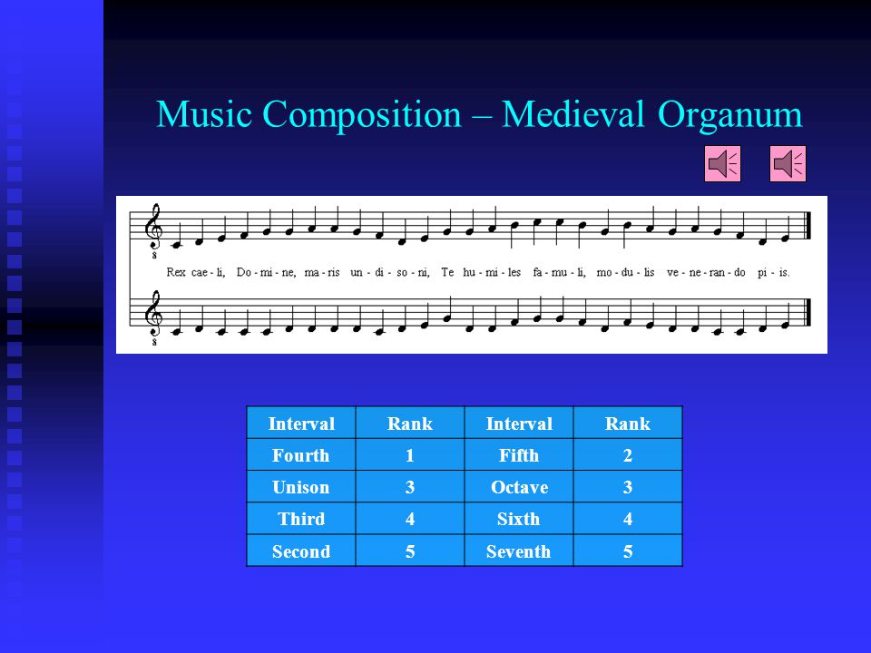 Music Composition – Medieval Organum
