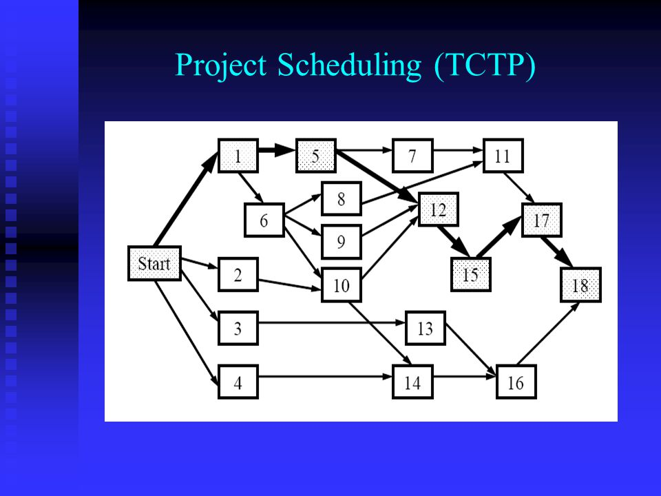 Project Scheduling (TCTP)