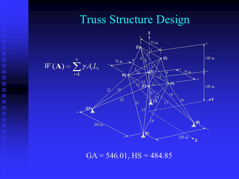 Truss Structure Design