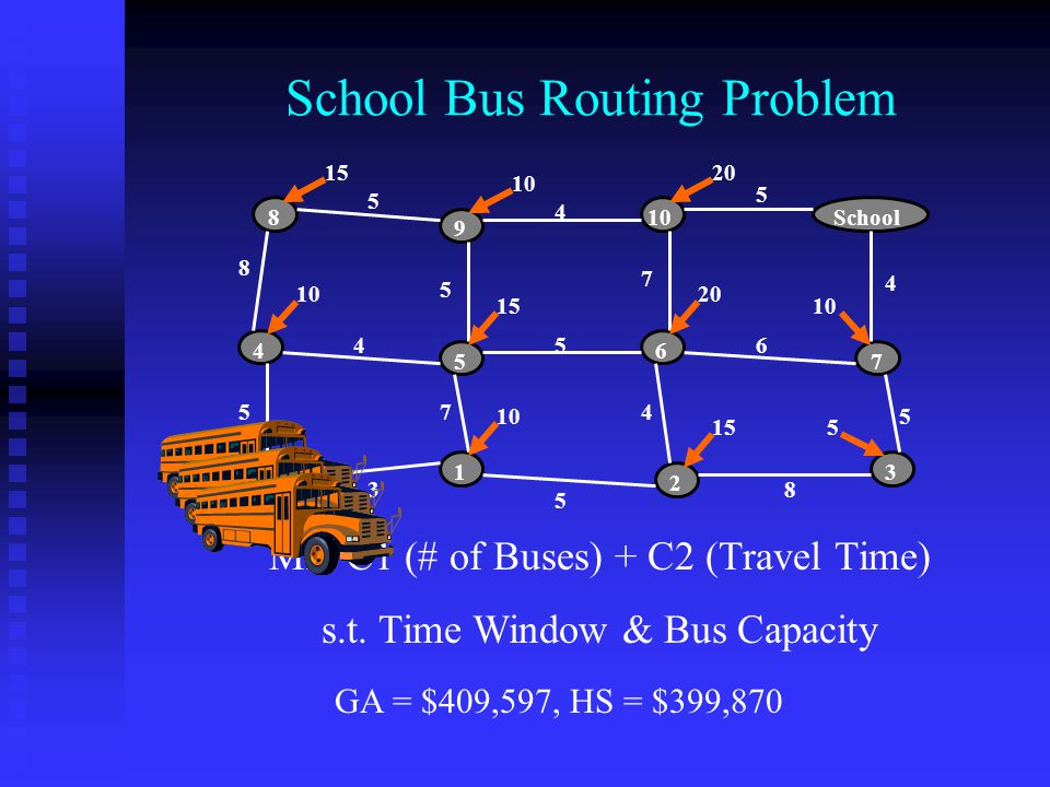 School Bus Routing Problem