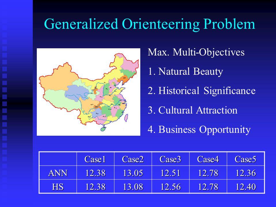 Generalized Orienteering Problem