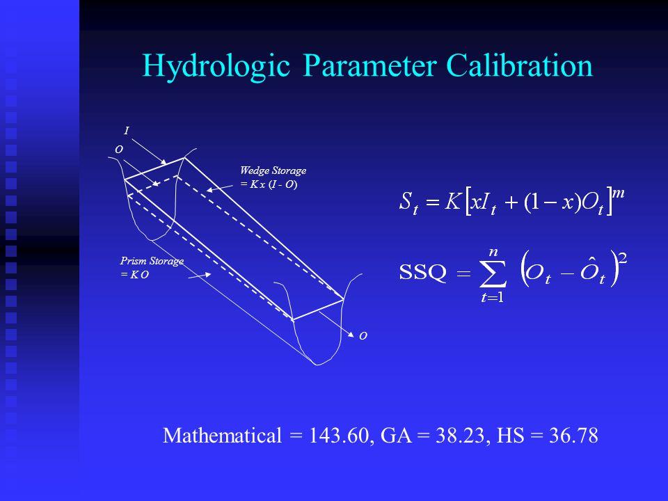 Hydrologic Parameter Calibration