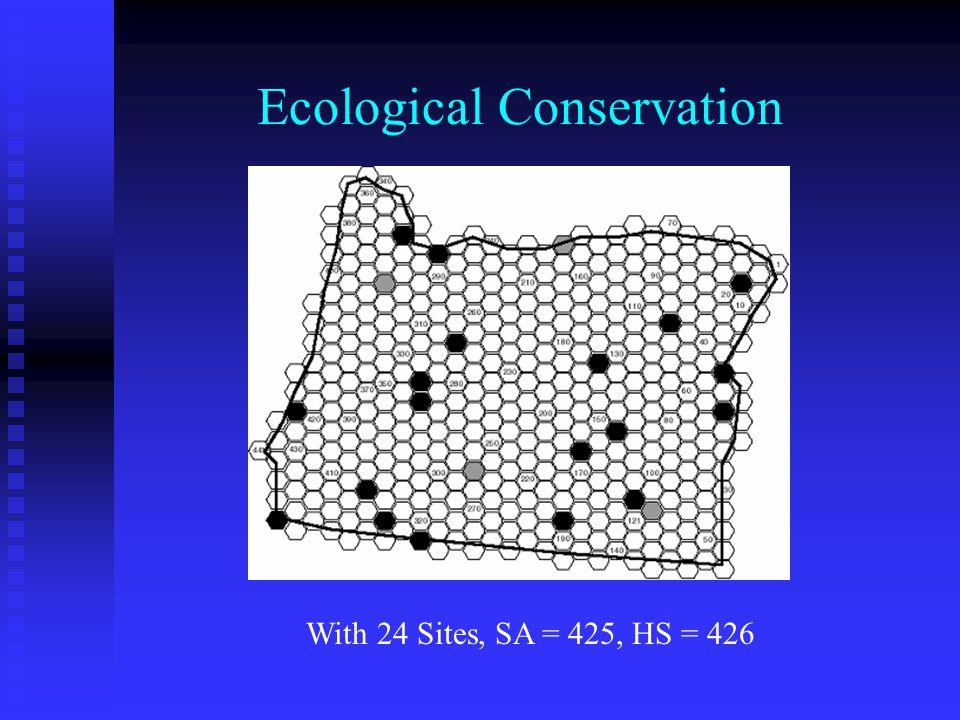 Ecological Conservation