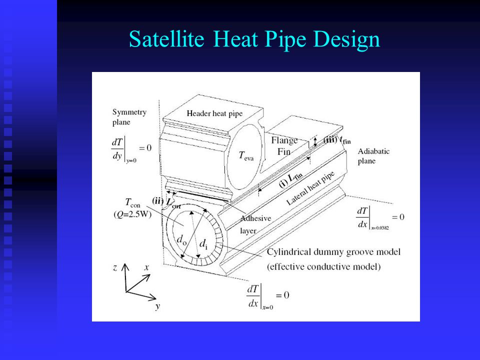 Satellite Heat Pipe Design