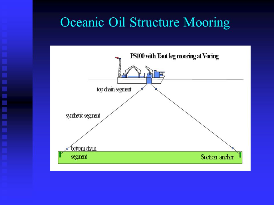 Oceanic Oil Structure Mooring