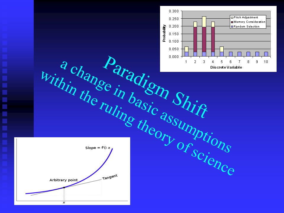Paradigm Shift a change in basic assumptions within the ruling theory of science