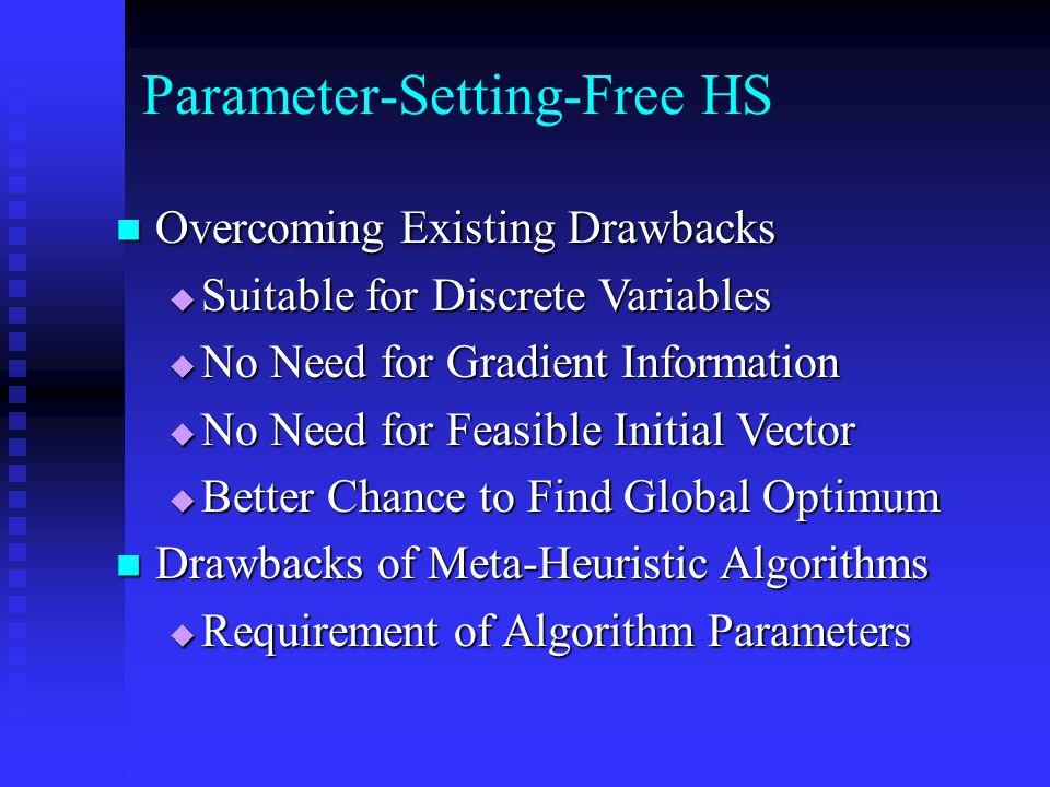 Parameter-Setting-Free HS