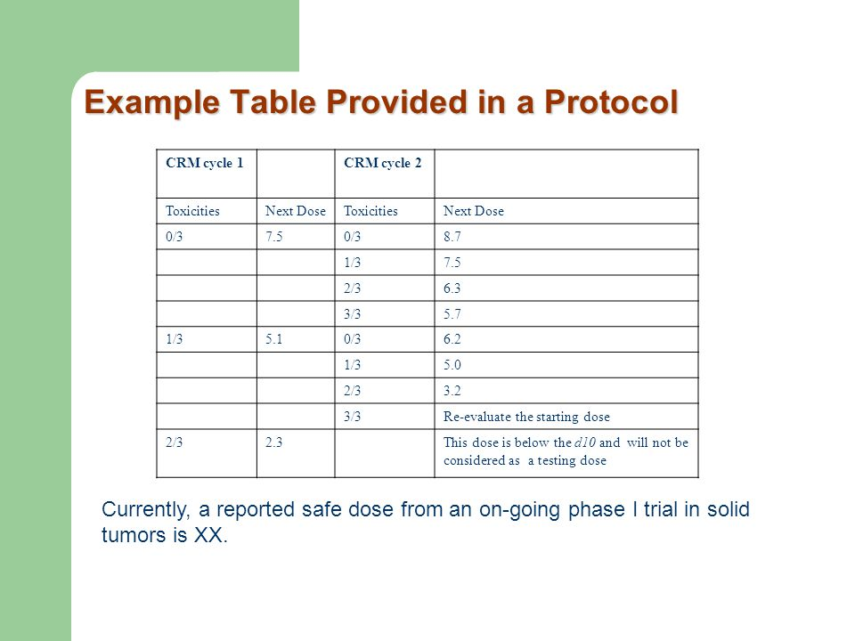 Example Table Provided in a Protocol