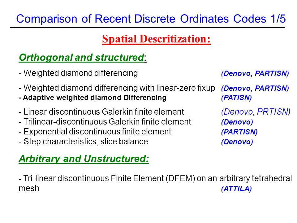 Spatial Descritization: