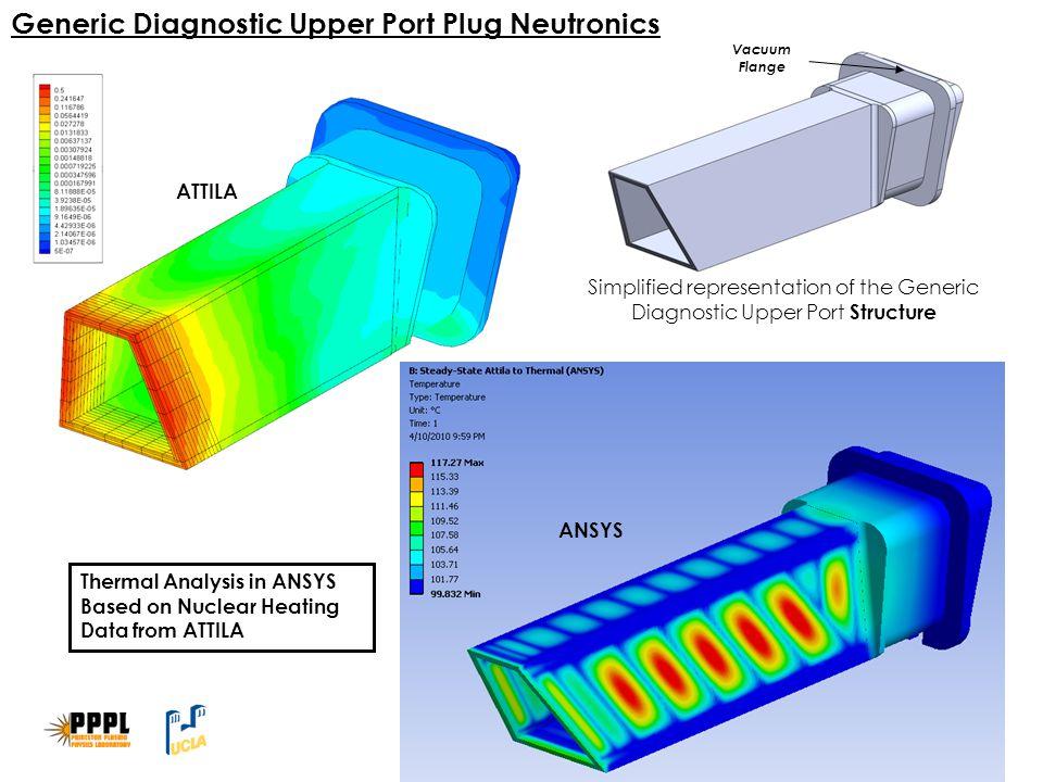 Generic Diagnostic Upper Port Plug Neutronics