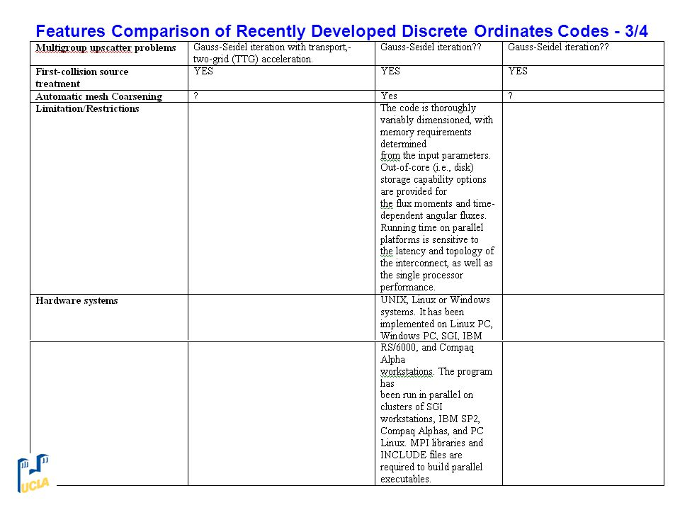 Features Comparison of Recently Developed Discrete Ordinates Codes - 3/4