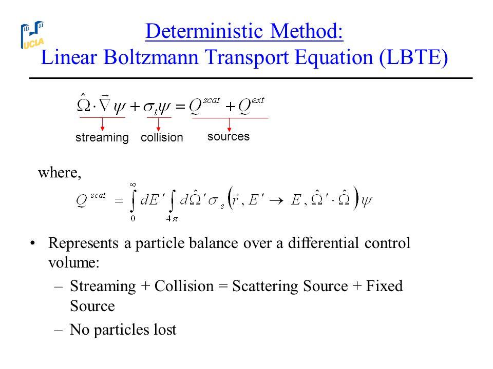 Deterministic Method: Linear Boltzmann Transport Equation (LBTE)