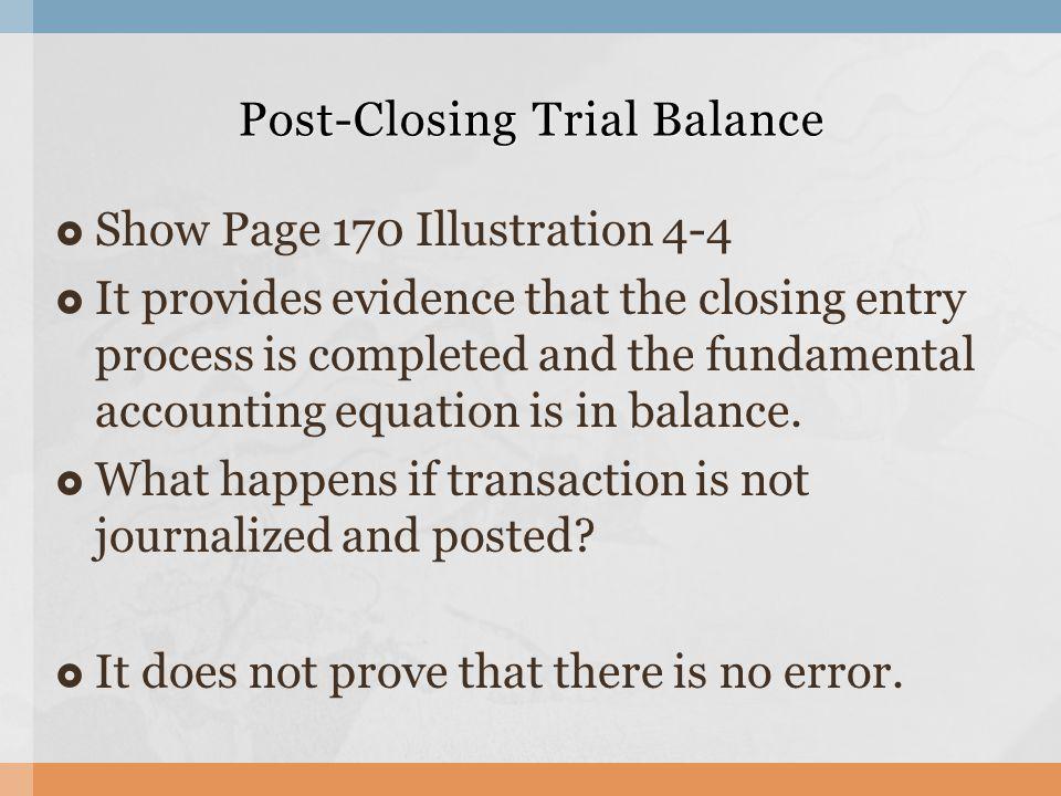 Post-Closing Trial Balance