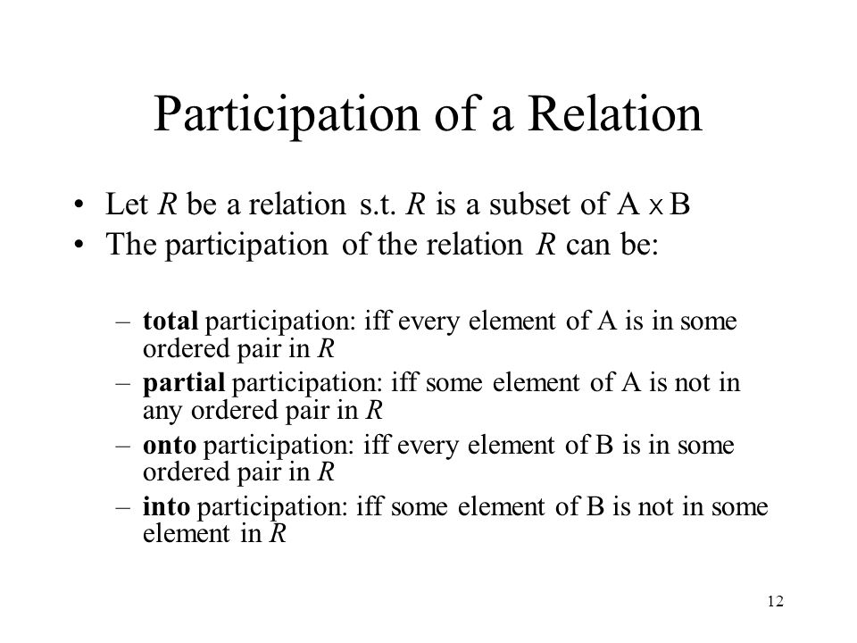 Participation of a Relation