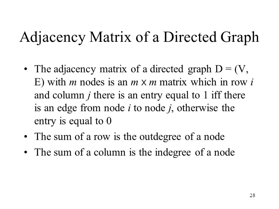Adjacency Matrix of a Directed Graph