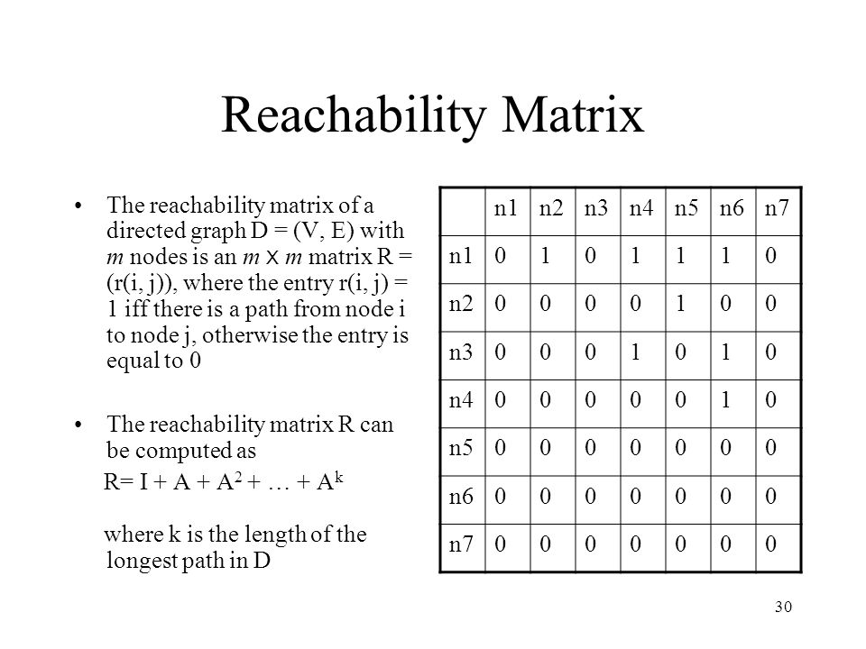 Reachability Matrix