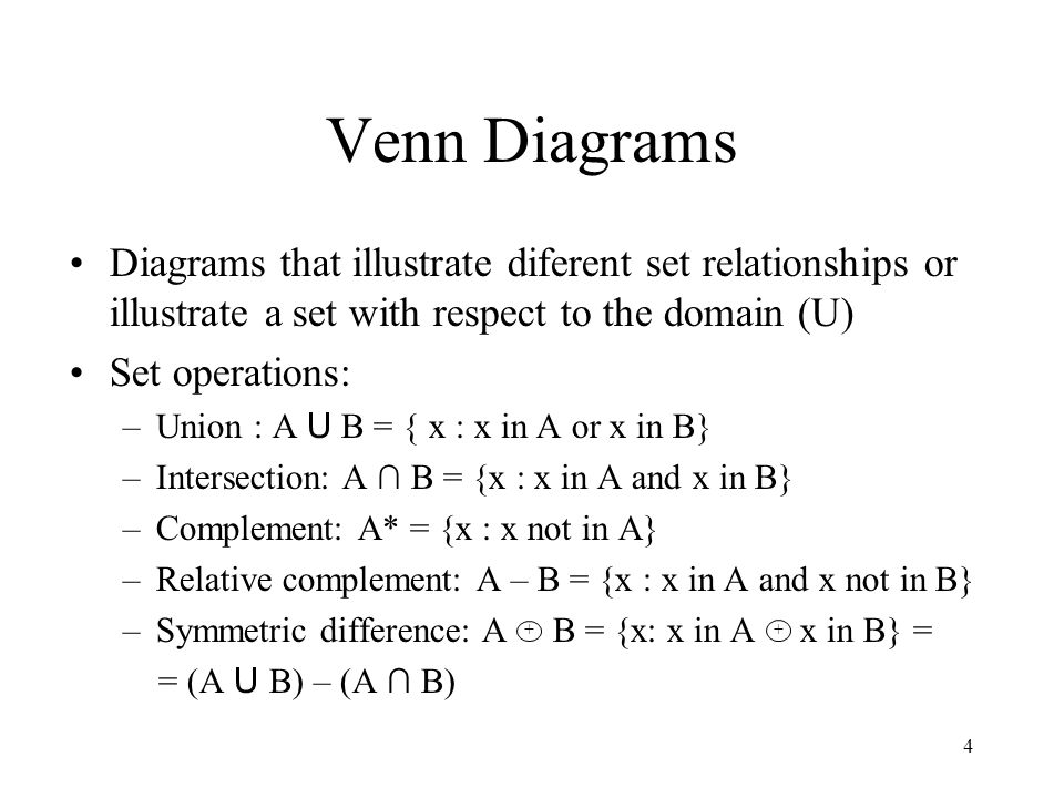 Venn Diagrams Diagrams that illustrate diferent set relationships or illustrate a set with respect to the domain (U)