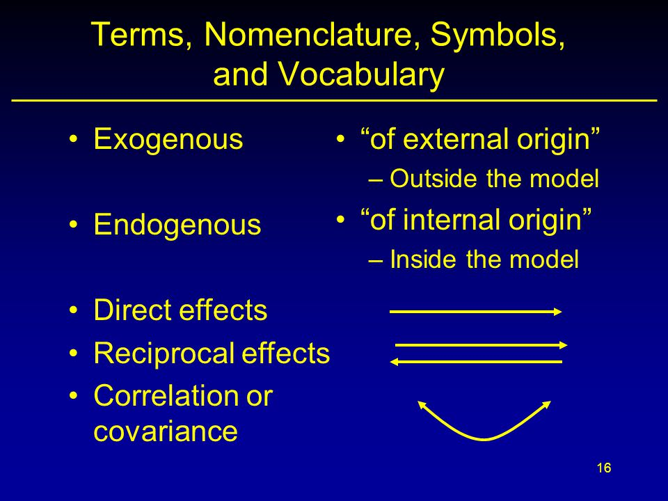 Terms, Nomenclature, Symbols, and Vocabulary
