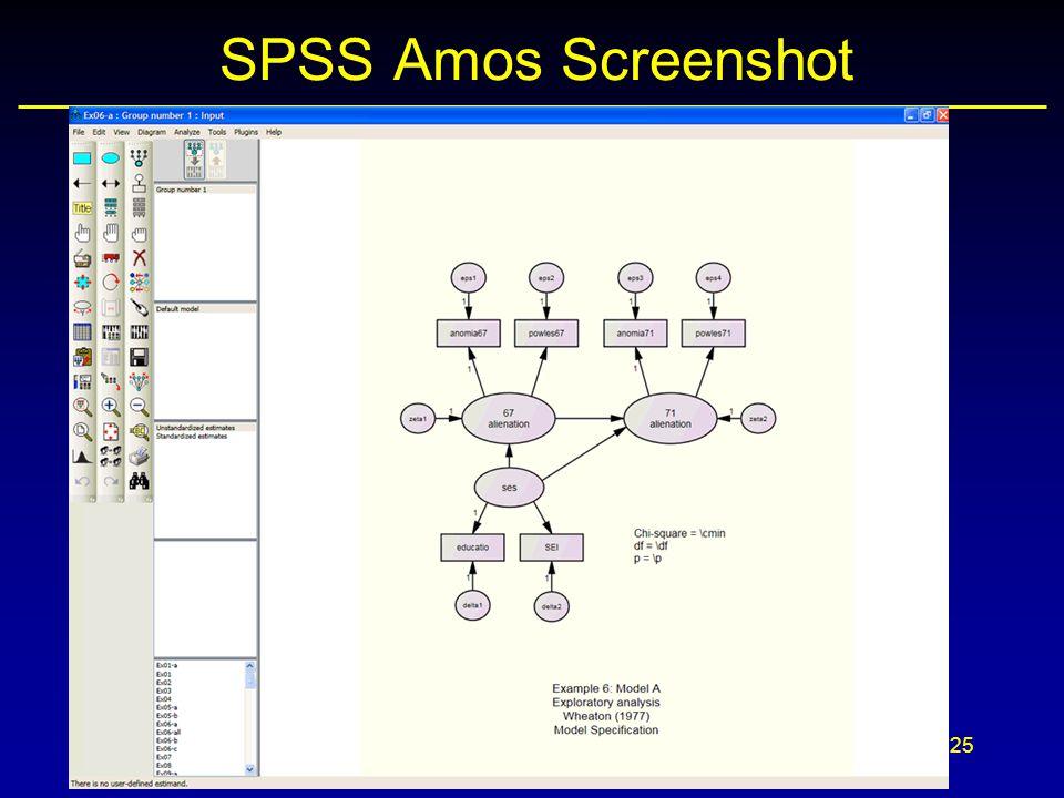 SPSS Amos Screenshot