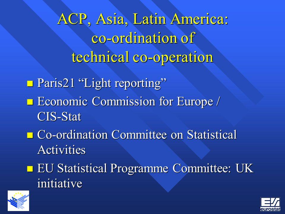ACP, Asia, Latin America: co-ordination of technical co-operation
