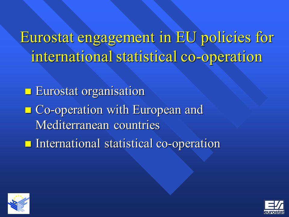Eurostat engagement in EU policies for international statistical co-operation