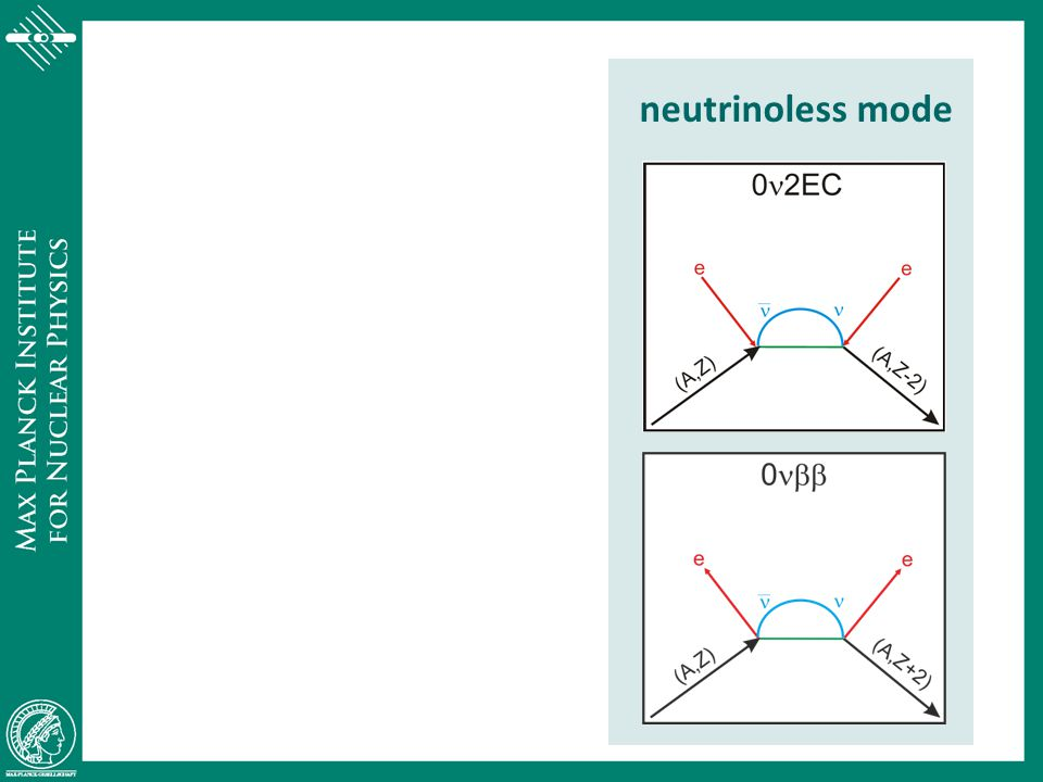 neutrinoless mode