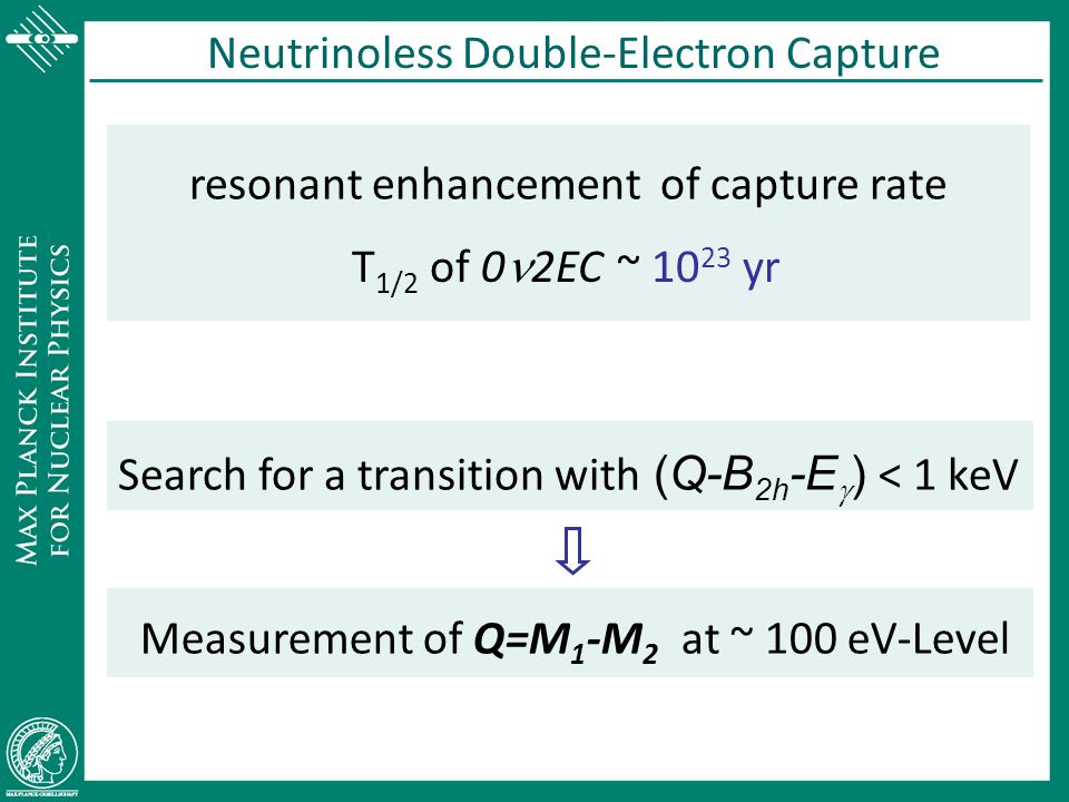 Neutrinoless Double-Electron Capture