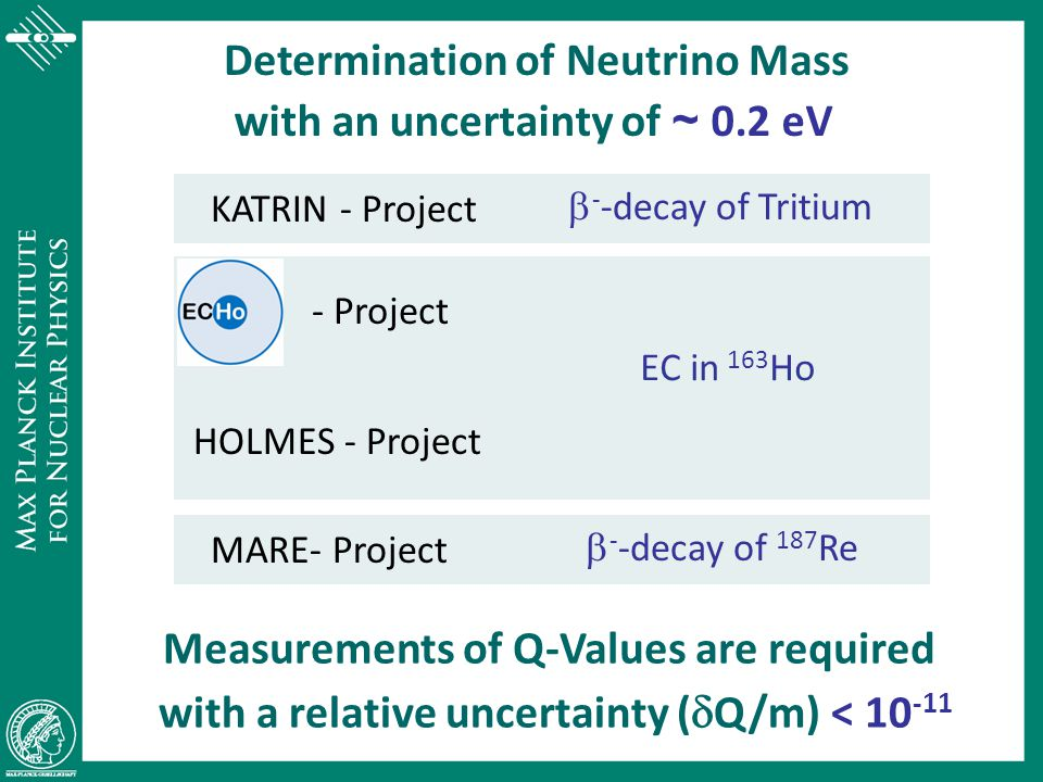 Determination of Neutrino Mass with an uncertainty of ~ 0.2 eV