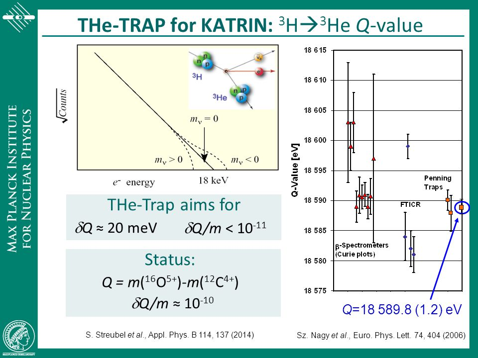 THe-TRAP for KATRIN: 3H3He Q-value