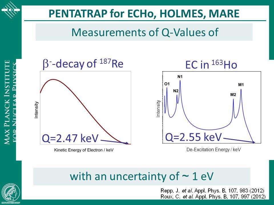 PENTATRAP for ECHo, HOLMES, MARE