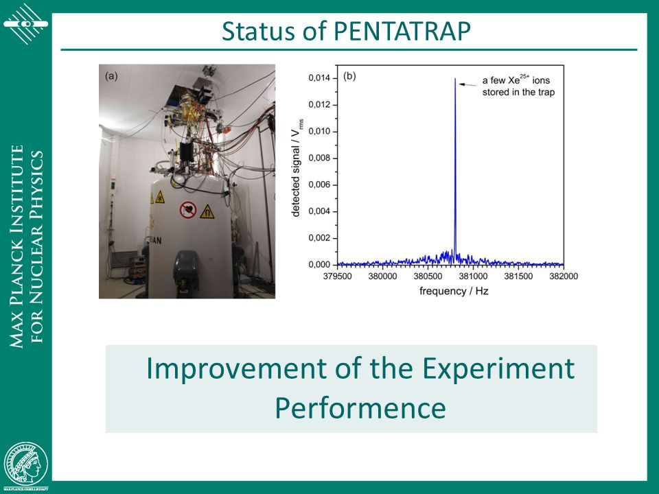 Improvement of the Experiment Performence