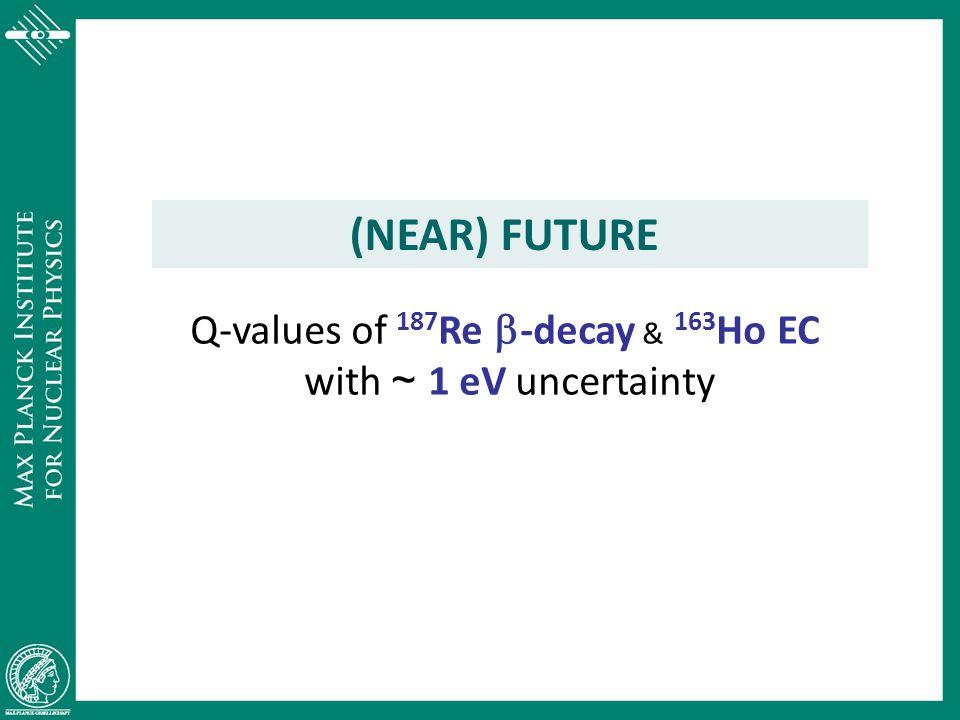 Q-values of 187Re b-decay & 163Ho EC