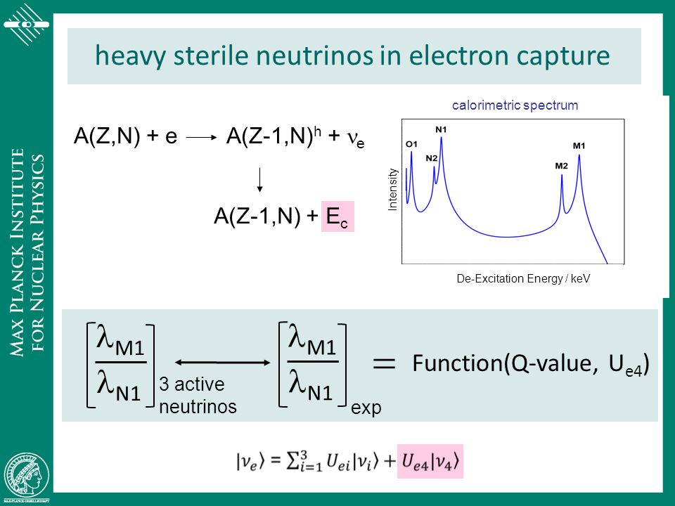= lM1 lM1 lN1 lN1 heavy sterile neutrinos in electron capture