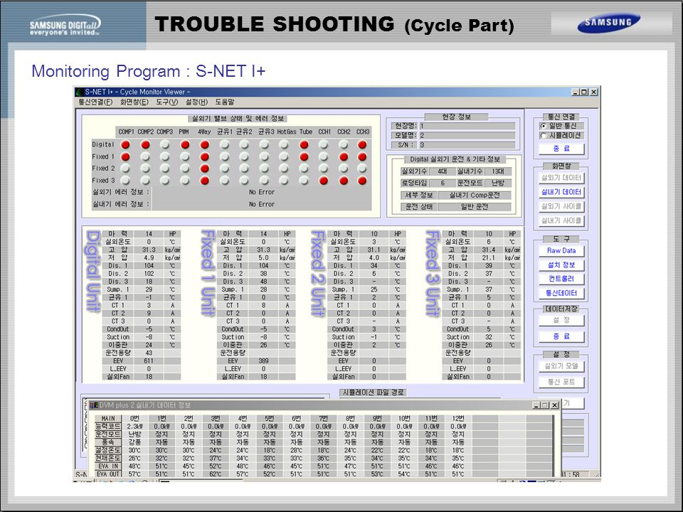 Monitoring Program : S-NET I+