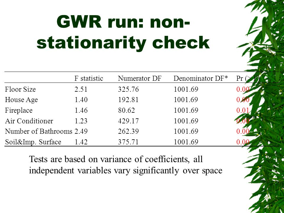 GWR run: non-stationarity check