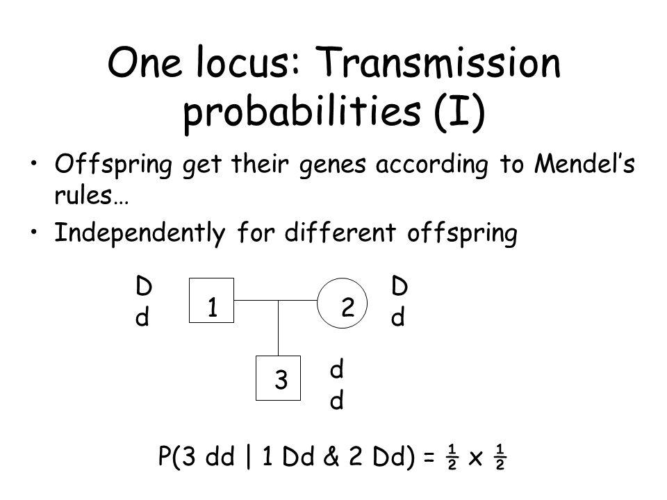 One locus: Transmission probabilities (I)