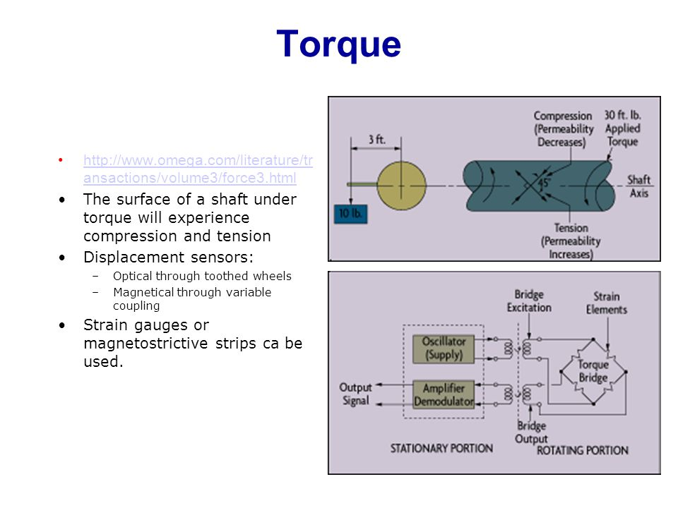 Torque http://www.omega.com/literature/transactions/volume3/force3.html. The surface of a shaft under torque will experience compression and tension.