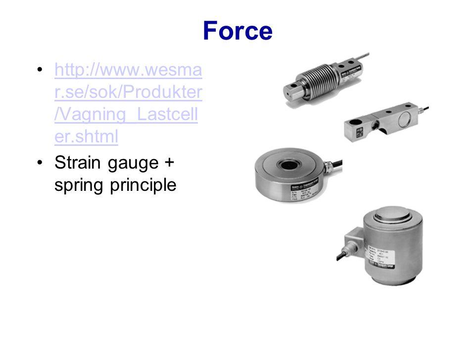 Force http://www.wesmar.se/sok/Produkter/Vagning_Lastceller.shtml