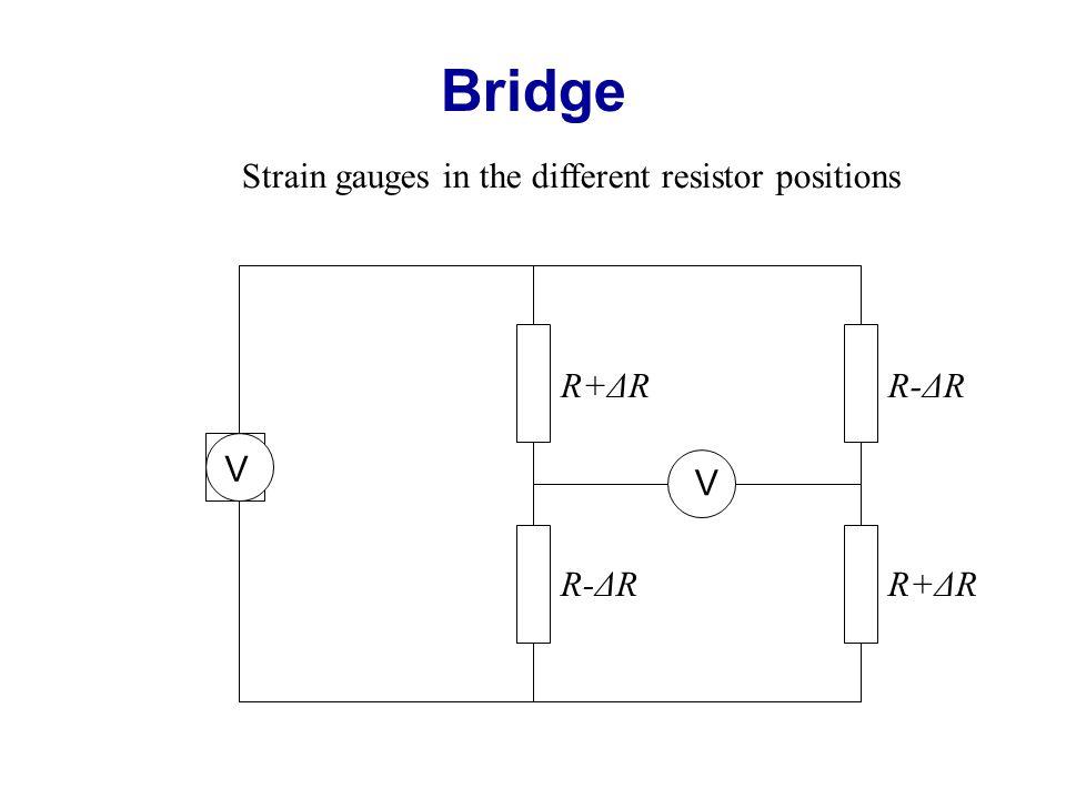 Bridge Strain gauges in the different resistor positions R+ΔR R-ΔR V V