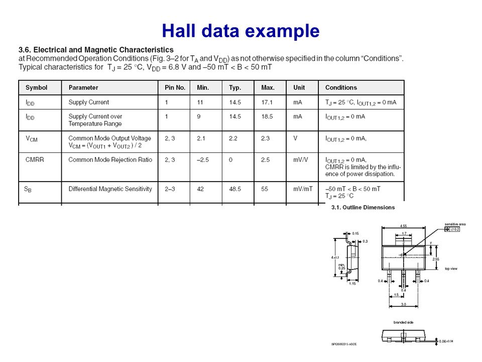 Hall data example