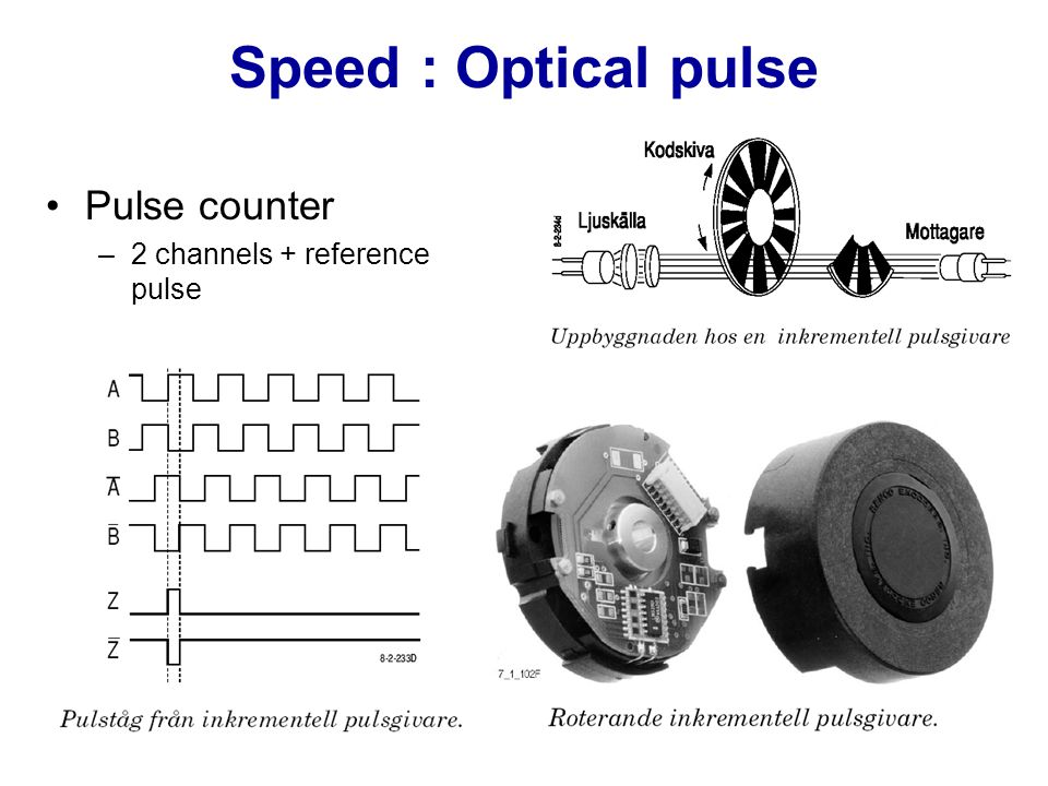 Speed : Optical pulse Pulse counter 2 channels + reference pulse