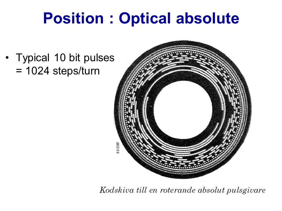 Position : Optical absolute