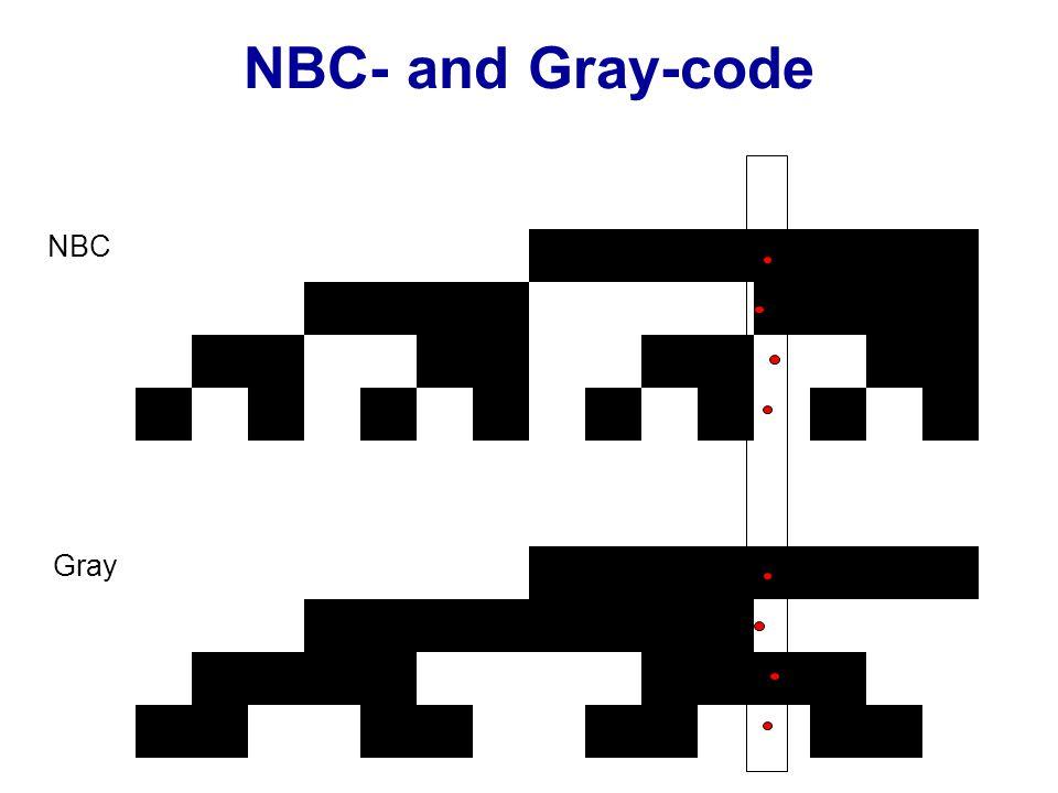NBC- and Gray-code NBC Gray