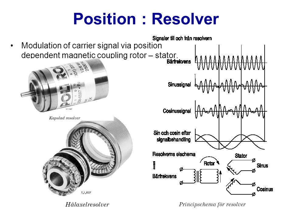 Position : Resolver Modulation of carrier signal via position dependent magnetic coupling rotor – stator.